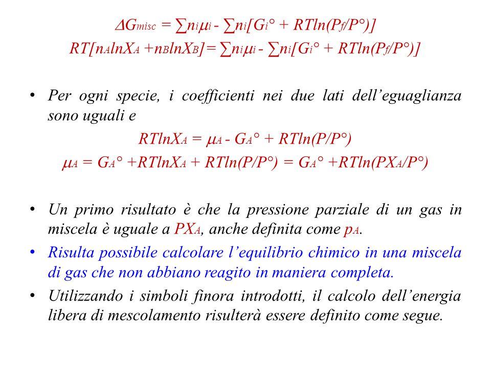 DGmisc = ∑nimi - ∑ni[Gi° + RTln(Pf/P°)]